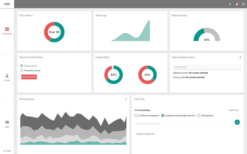 Angular Material Dashboard - Free and Open-source AngularJS Admin Dashboard Template