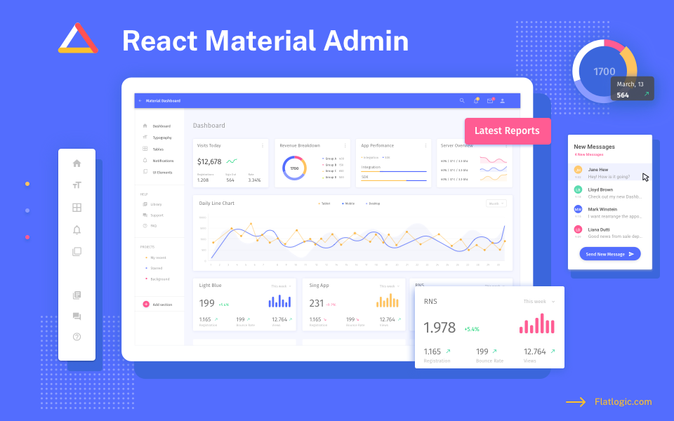 Free and Open Source Admin Dashboard Templates built with