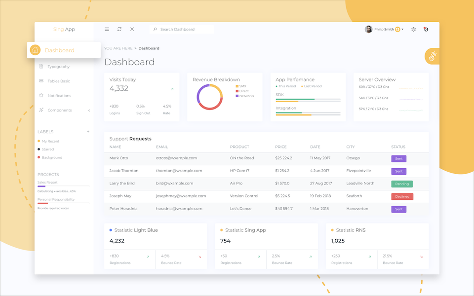 Free and Open Source Admin Dashboard Templates built with Bootstrap