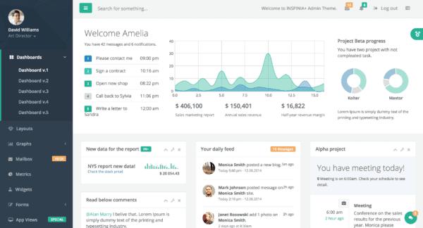 Inspinia Admin Dashboard screenshot screenshot