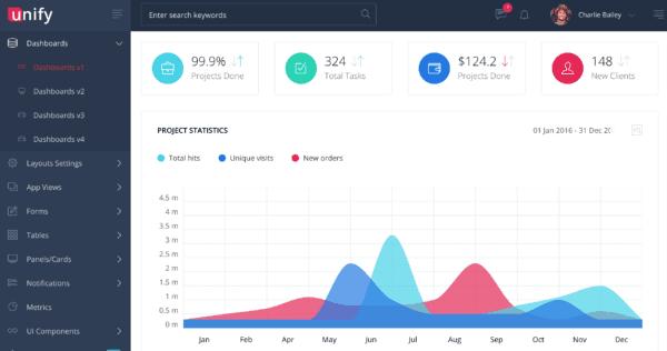 Unify Admin Dashboard screenshot