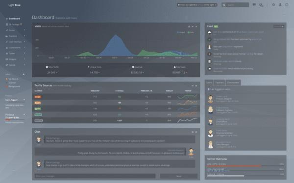 Light Blue Admin Dashboard screenshot