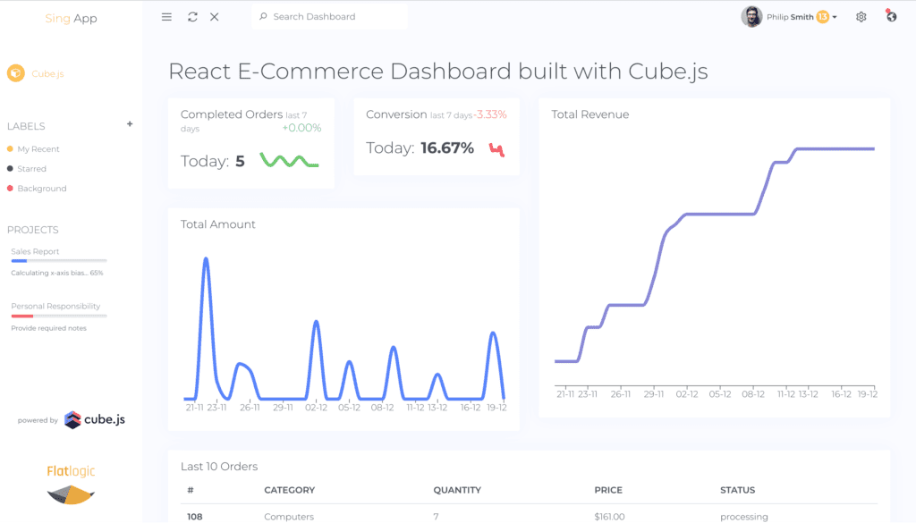 Building Analytics React Dashboard with Cube js - Flatlogic - Blog