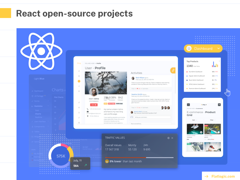 Best React open-source projects - Flatlogic - Blog