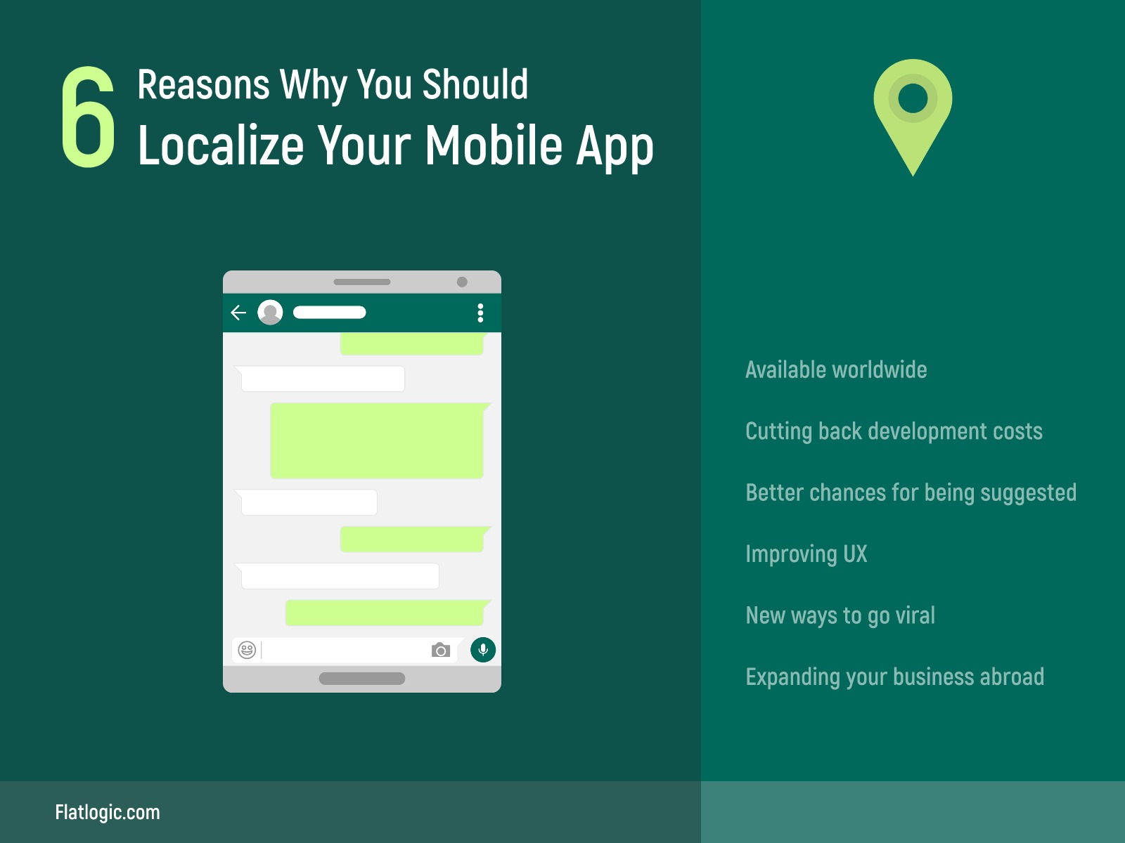 6 Reasons Why You Should Localize Your Mobile App
