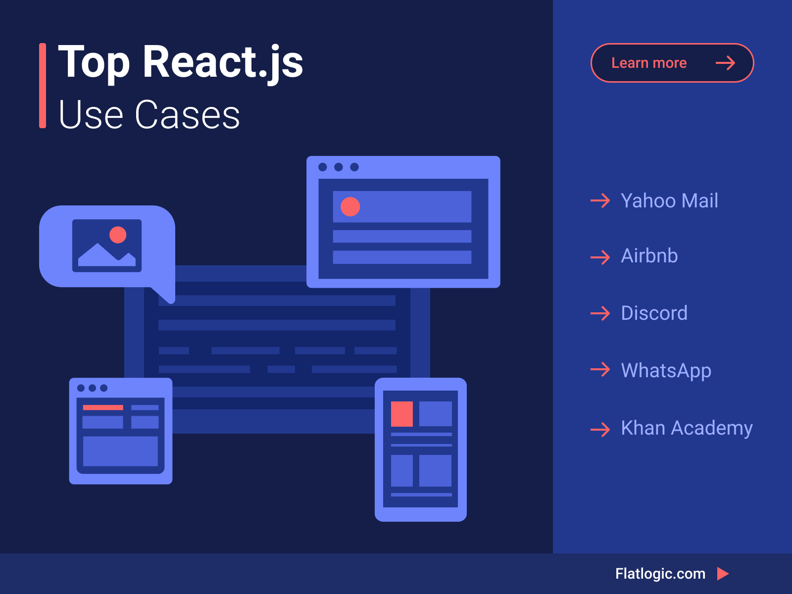 Top React Use Cases to Know