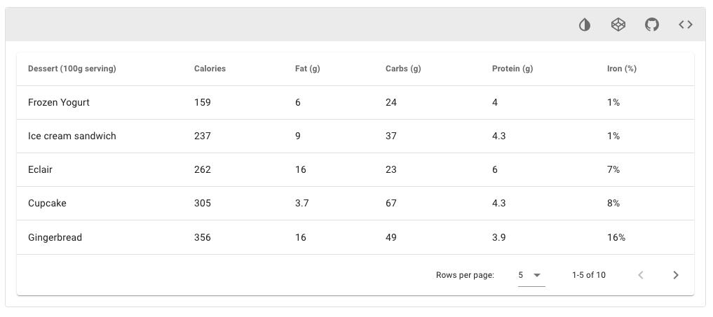 Vuetify Table Component screenshot