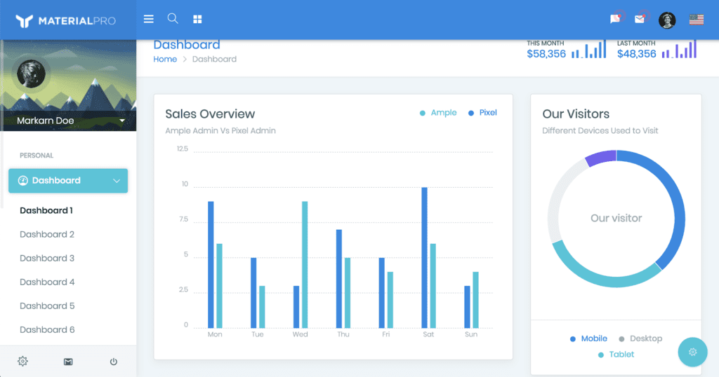 material pro dashboard