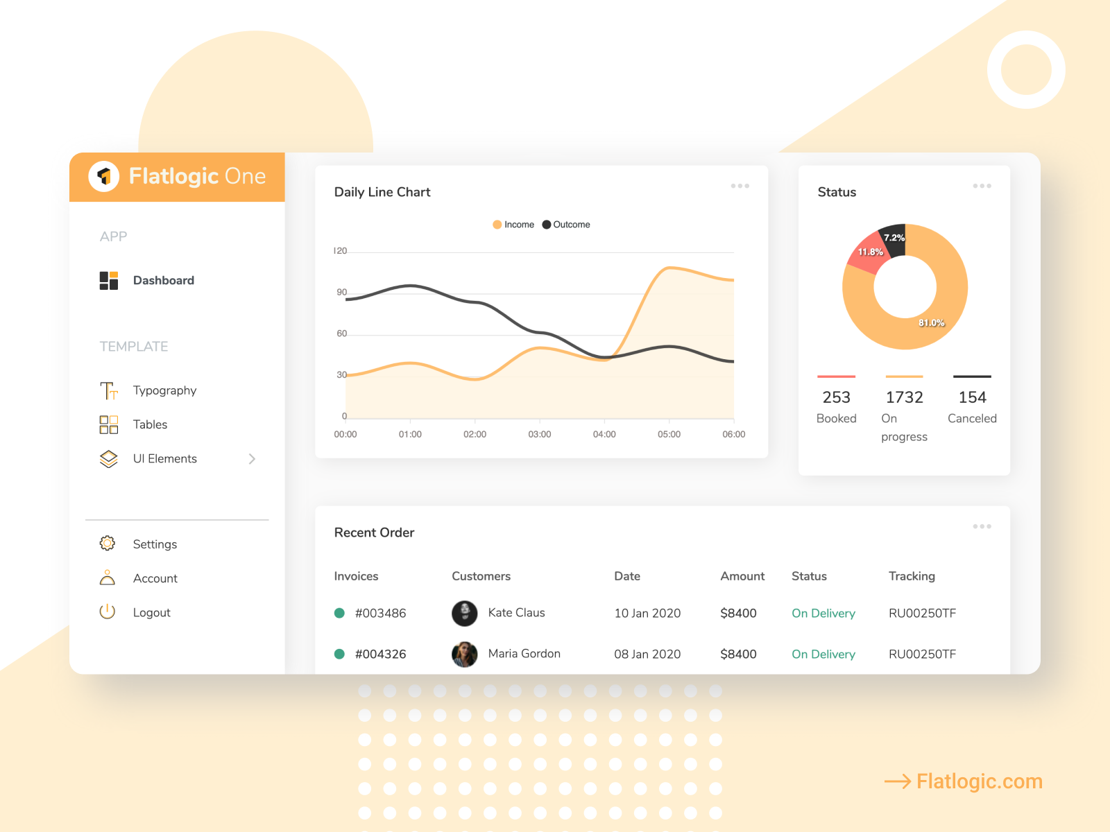 Flatlogic One Bootstrap Admin Template is Released