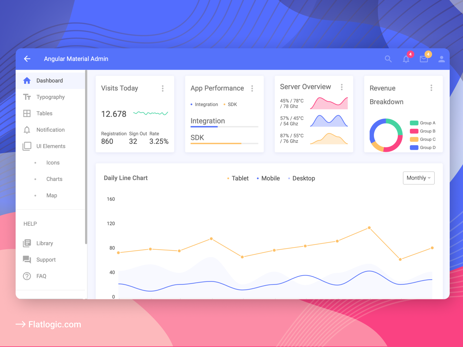 Angular Material Admin Template is Released!