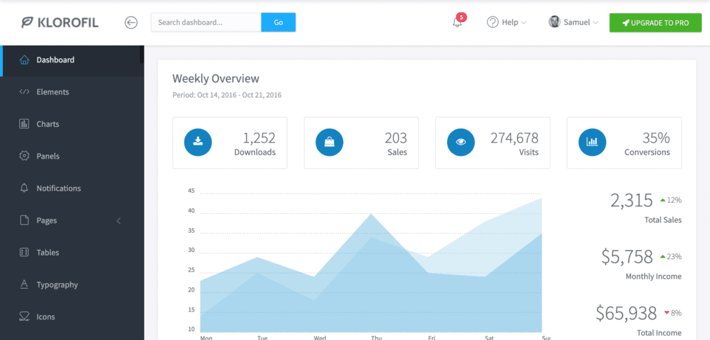 Klorofil Admin Dashboard Template screenshot