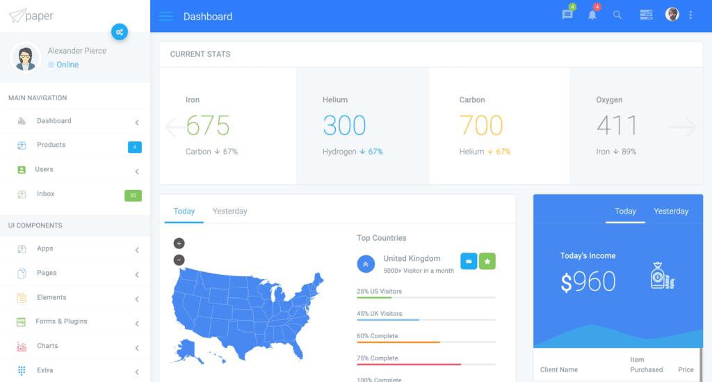 Paper Panel Admin Dashboard Template screenshot