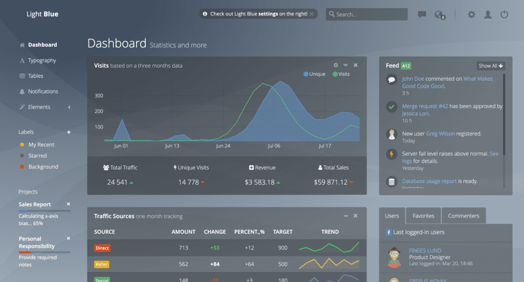 Light Blue Admin Dashboard Template screenshot