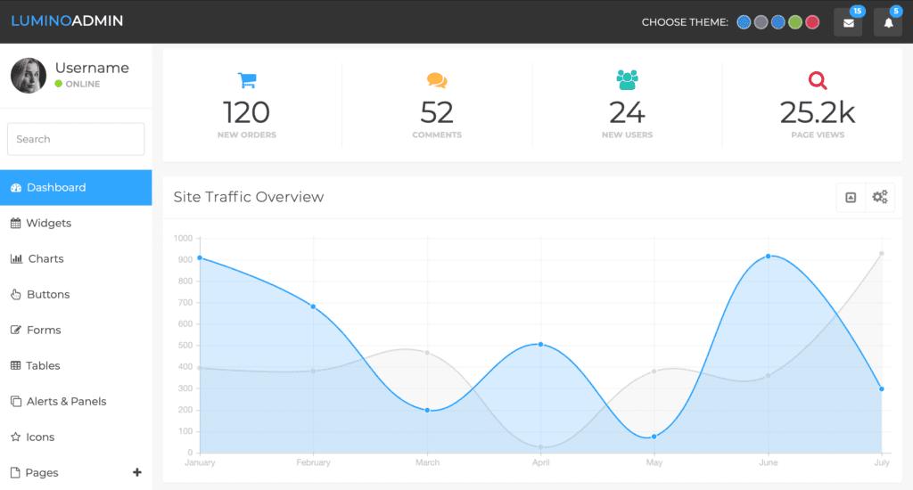 Lumino Admin Dashboard Template screenshot