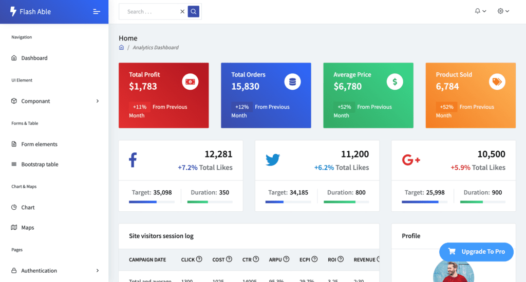 Flash Able Admin Dashboard Template screenshot