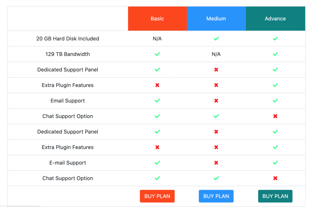 hosting pricing table