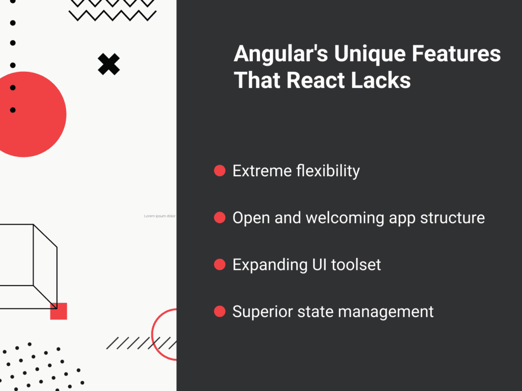 Difference Between React and Angular